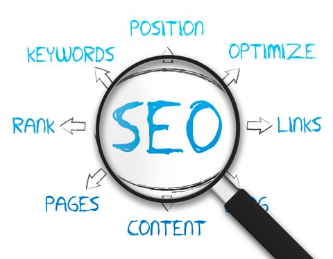 search engine optimization strategy