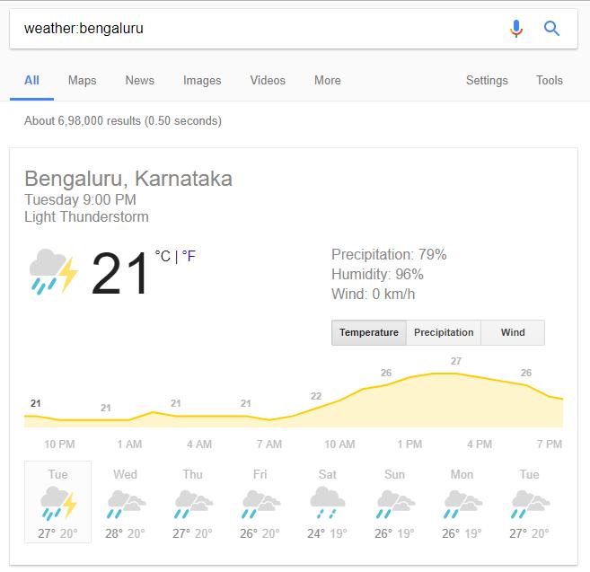 bengaluru weather